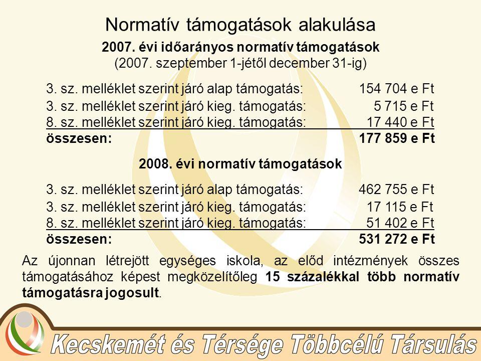 Normatív támogatások alakulása 2007. évi időarányos normatív támogatások (2007.