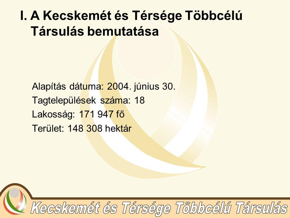 Alapítás dátuma: 2004. június 30.
