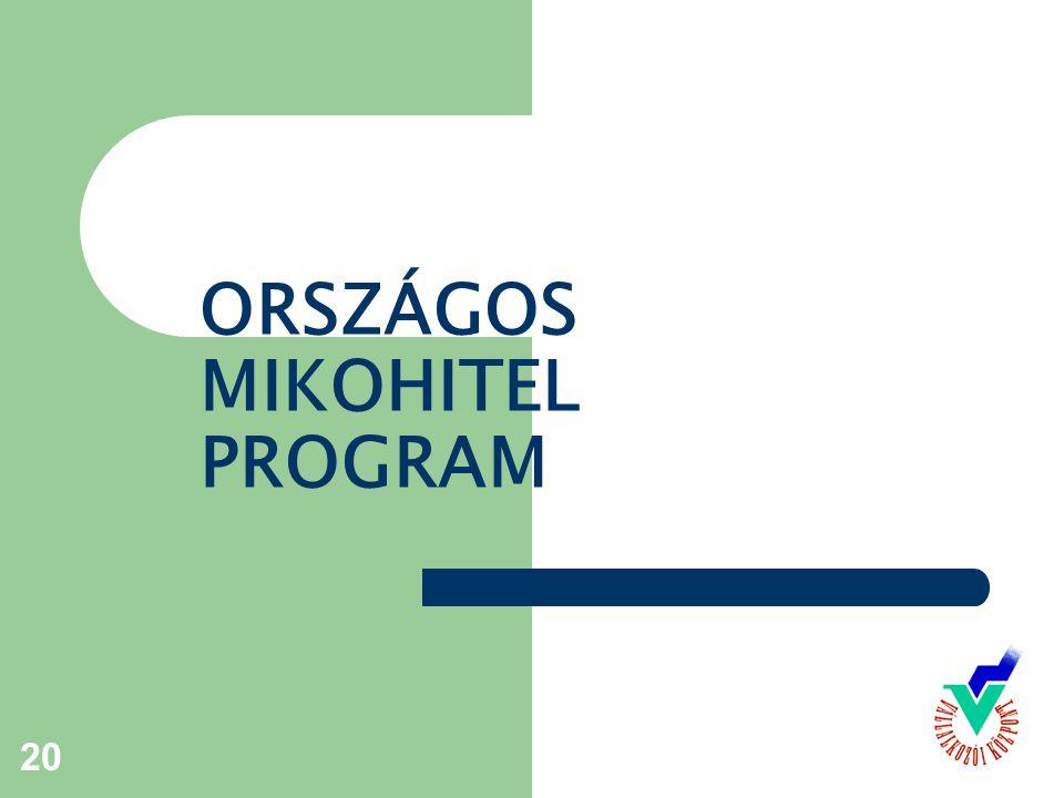20 ORSZÁGOS MIKOHITEL PROGRAM