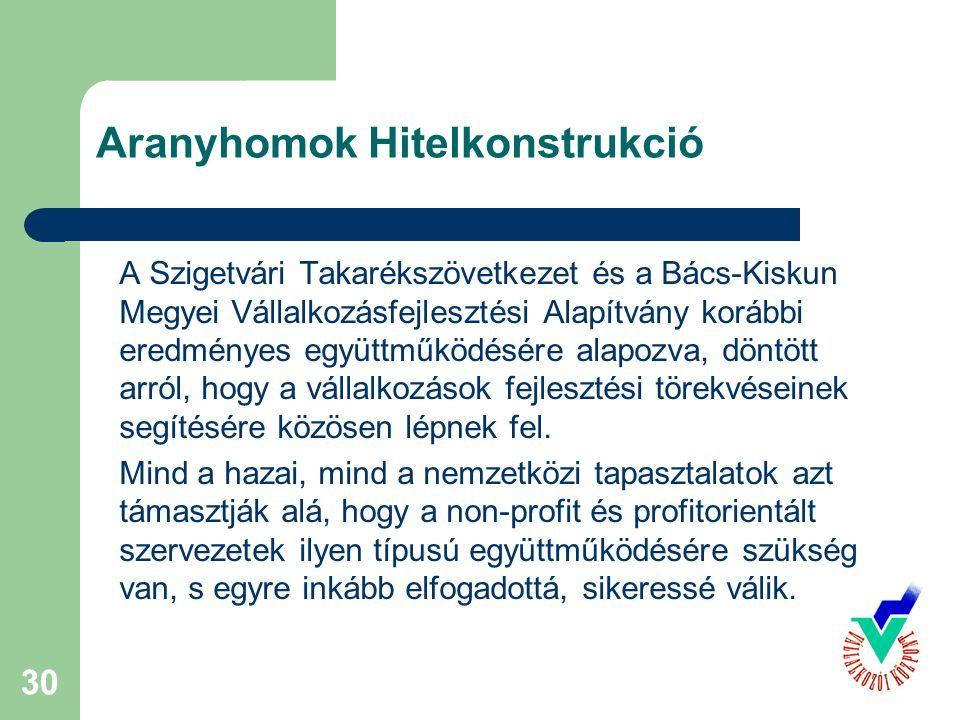 30 Aranyhomok Hitelkonstrukció A Szigetvári Takarékszövetkezet és a Bács-Kiskun Megyei Vállalkozásfejlesztési Alapítvány korábbi eredményes együttműködésére alapozva, döntött arról, hogy a vállalkozások fejlesztési törekvéseinek segítésére közösen lépnek fel.