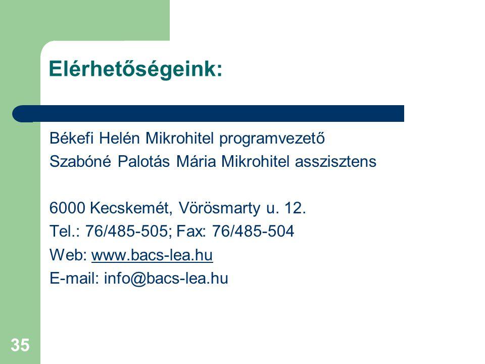 35 Elérhetőségeink: Békefi Helén Mikrohitel programvezető Szabóné Palotás Mária Mikrohitel asszisztens 6000 Kecskemét, Vörösmarty u. 12. Tel.: 76/485-