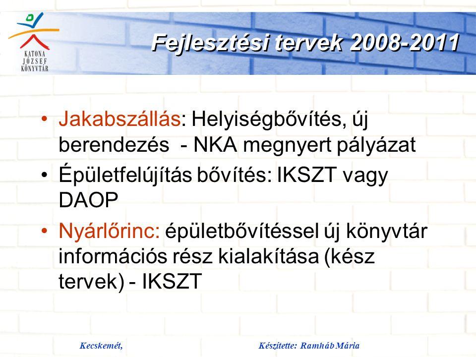 Kecskemét,Készítette: Ramháb Mária Fejlesztési tervek 2008-2011 Jakabszállás: Helyiségbővítés, új berendezés - NKA megnyert pályázat Épületfelújítás bővítés: IKSZT vagy DAOP Nyárlőrinc: épületbővítéssel új könyvtár információs rész kialakítása (kész tervek) - IKSZT