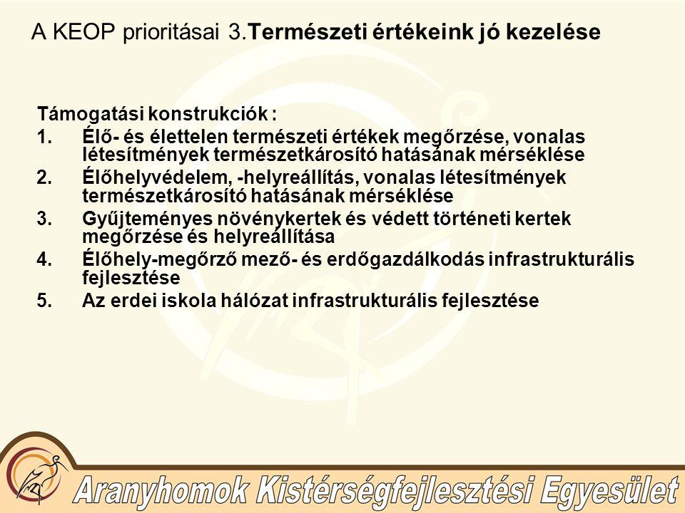 A KEOP prioritásai 4.