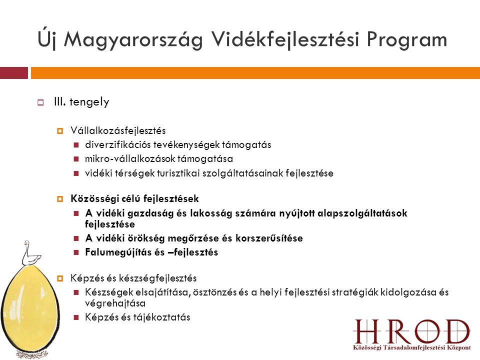 Új Magyarország Vidékfejlesztési Program  III. tengely  Vállalkozásfejlesztés diverzifikációs tevékenységek támogatás mikro-vállalkozások támogatása