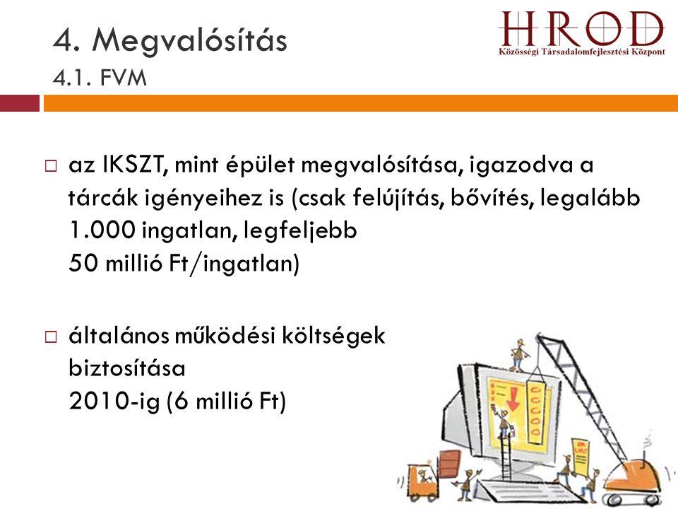 4. Megvalósítás 4.1. FVM  az IKSZT, mint épület megvalósítása, igazodva a tárcák igényeihez is (csak felújítás, bővítés, legalább 1.000 ingatlan, leg
