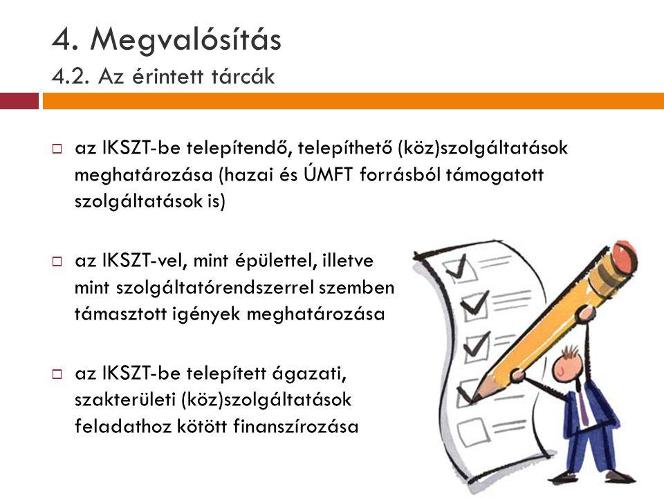 4. Megvalósítás 4.2. Az érintett tárcák  az IKSZT-be telepítendő, telepíthető (köz)szolgáltatások meghatározása (hazai és ÚMFT forrásból támogatott s