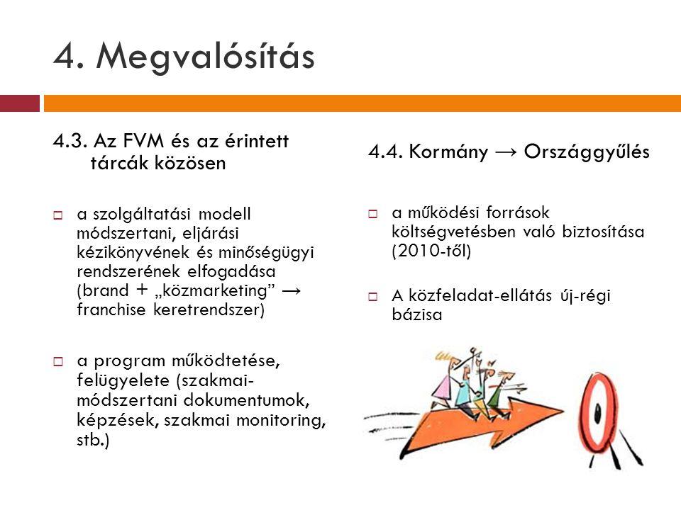 4. Megvalósítás 4.3. Az FVM és az érintett tárcák közösen  a szolgáltatási modell módszertani, eljárási kézikönyvének és minőségügyi rendszerének elf