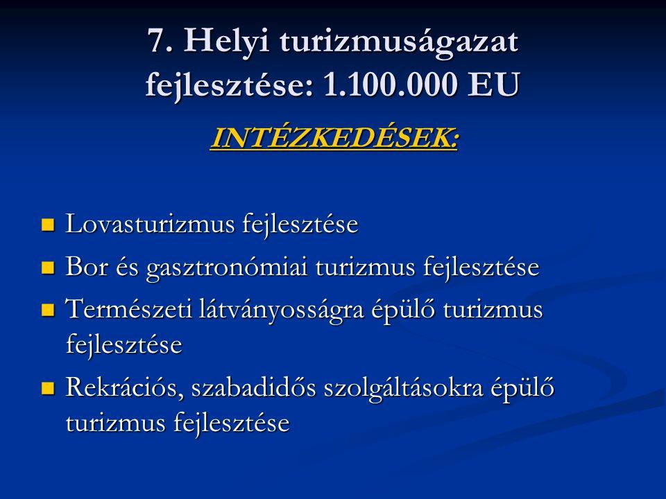 7. Helyi turizmuságazat fejlesztése: 1.100.000 EU INTÉZKEDÉSEK: Lovasturizmus fejlesztése Lovasturizmus fejlesztése Bor és gasztronómiai turizmus fejl