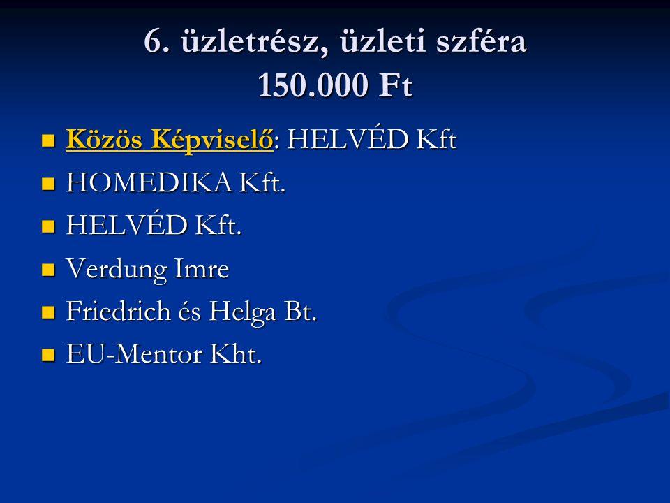6. üzletrész, üzleti szféra 150.000 Ft Közös Képviselő: HELVÉD Kft Közös Képviselő: HELVÉD Kft HOMEDIKA Kft. HOMEDIKA Kft. HELVÉD Kft. HELVÉD Kft. Ver
