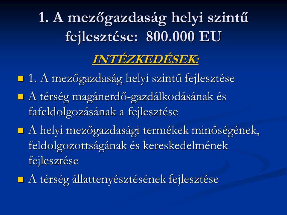 1. A mezőgazdaság helyi szintű fejlesztése: 800.000 EU INTÉZKEDÉSEK: INTÉZKEDÉSEK: 1.