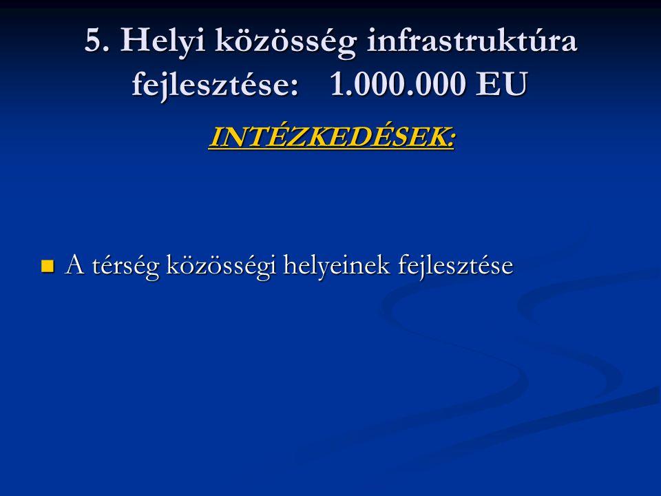 5. Helyi közösség infrastruktúra fejlesztése:1.000.000 EU INTÉZKEDÉSEK: A térség közösségi helyeinek fejlesztése A térség közösségi helyeinek fejleszt