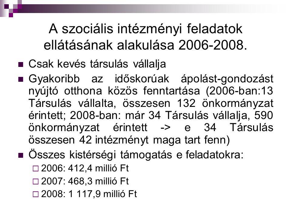 A szociális intézményi feladatok ellátásának alakulása 2006-2008. Csak kevés társulás vállalja Gyakoribb az időskorúak ápolást-gondozást nyújtó otthon