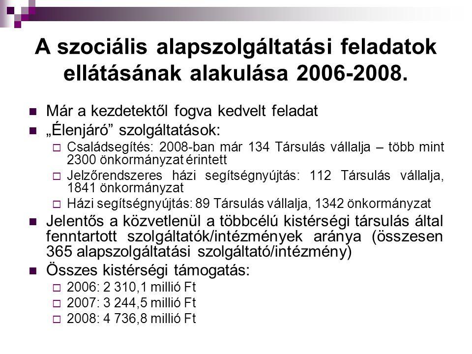 """A szociális alapszolgáltatási feladatok ellátásának alakulása 2006-2008. Már a kezdetektől fogva kedvelt feladat """"Élenjáró"""" szolgáltatások:  Családse"""