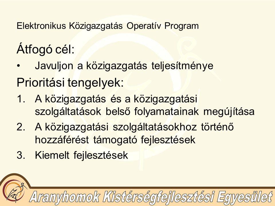Elektronikus Közigazgatás Operatív Program Átfogó cél: Javuljon a közigazgatás teljesítménye Prioritási tengelyek: 1.A közigazgatás és a közigazgatási