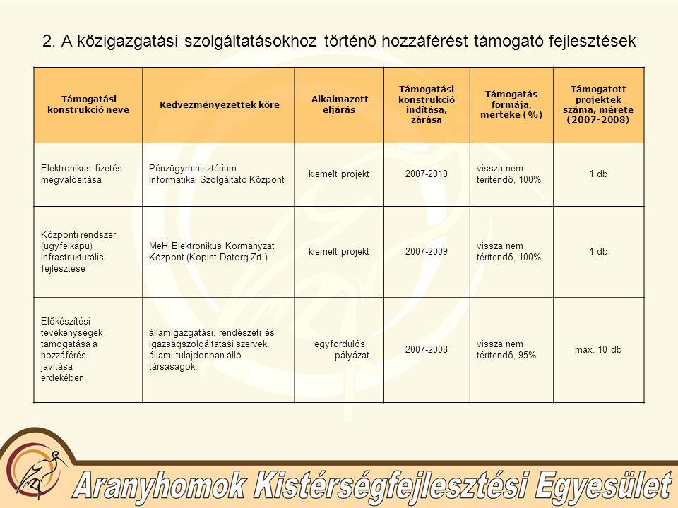2. A közigazgatási szolgáltatásokhoz történő hozzáférést támogató fejlesztések Támogatási konstrukció neve Kedvezményezettek köre Alkalmazott eljárás