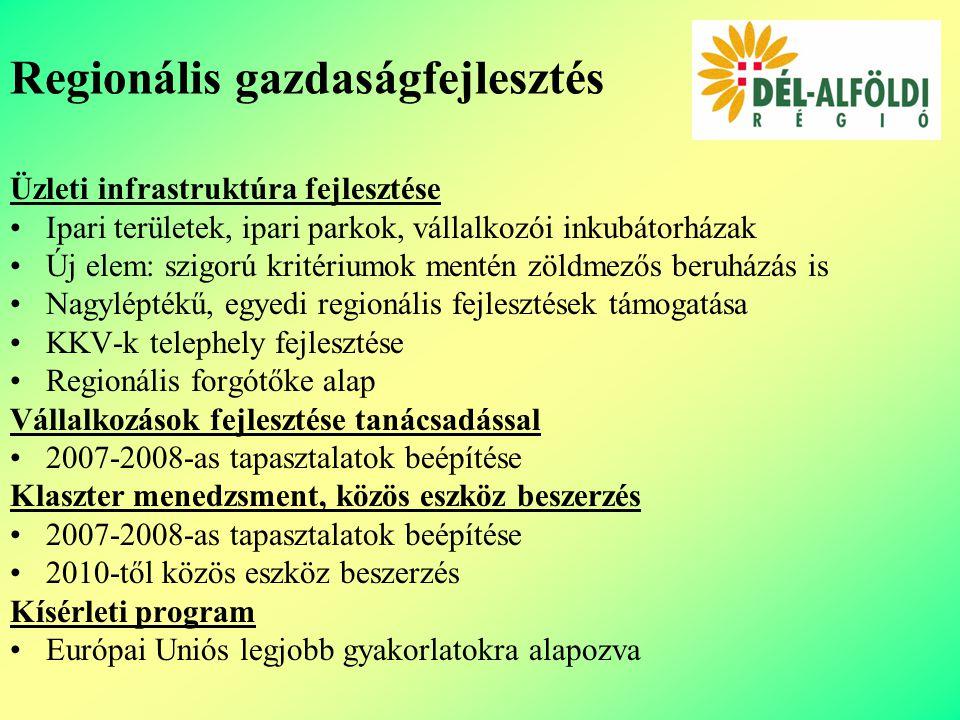 Üzleti infrastruktúra fejlesztése Ipari területek, ipari parkok, vállalkozói inkubátorházak Új elem: szigorú kritériumok mentén zöldmezős beruházás is Nagyléptékű, egyedi regionális fejlesztések támogatása KKV-k telephely fejlesztése Regionális forgótőke alap Vállalkozások fejlesztése tanácsadással 2007-2008-as tapasztalatok beépítése Klaszter menedzsment, közös eszköz beszerzés 2007-2008-as tapasztalatok beépítése 2010-től közös eszköz beszerzés Kísérleti program Európai Uniós legjobb gyakorlatokra alapozva Regionális gazdaságfejlesztés