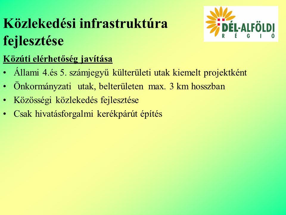 Közúti elérhetőség javítása Állami 4.és 5.