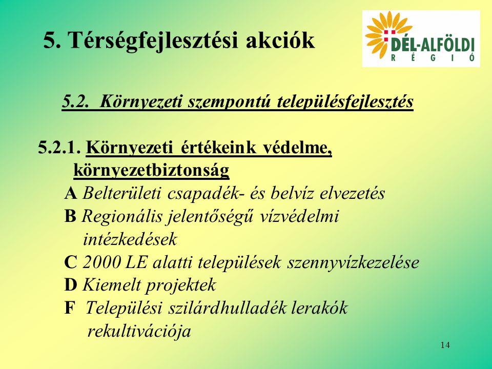 14 5.2. Környezeti szempontú településfejlesztés 5.2.1.