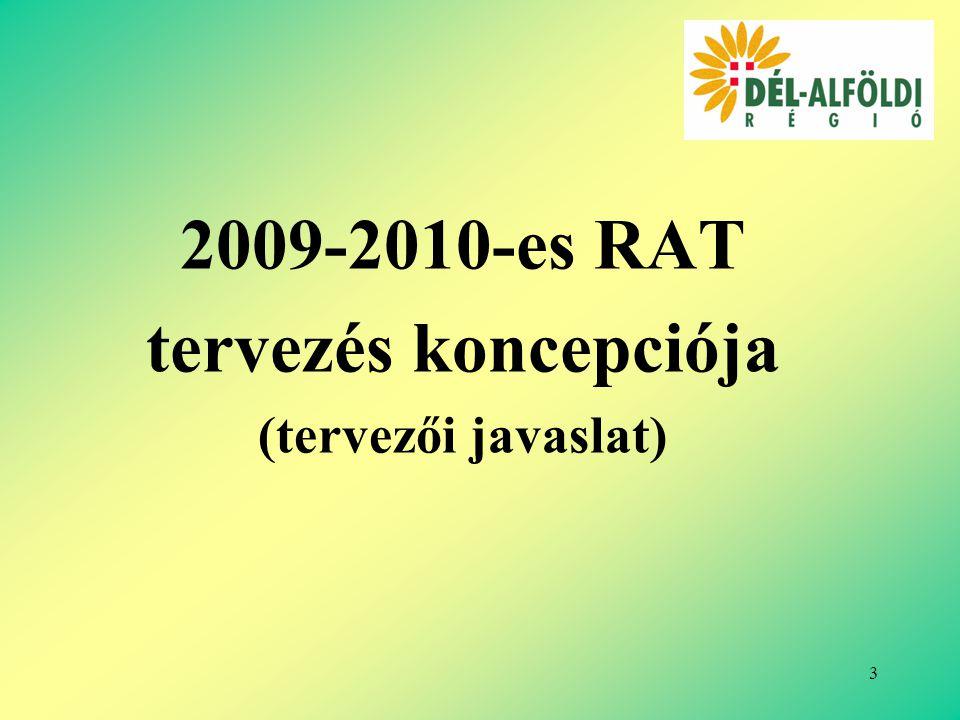 3 2009-2010-es RAT tervezés koncepciója (tervezői javaslat)
