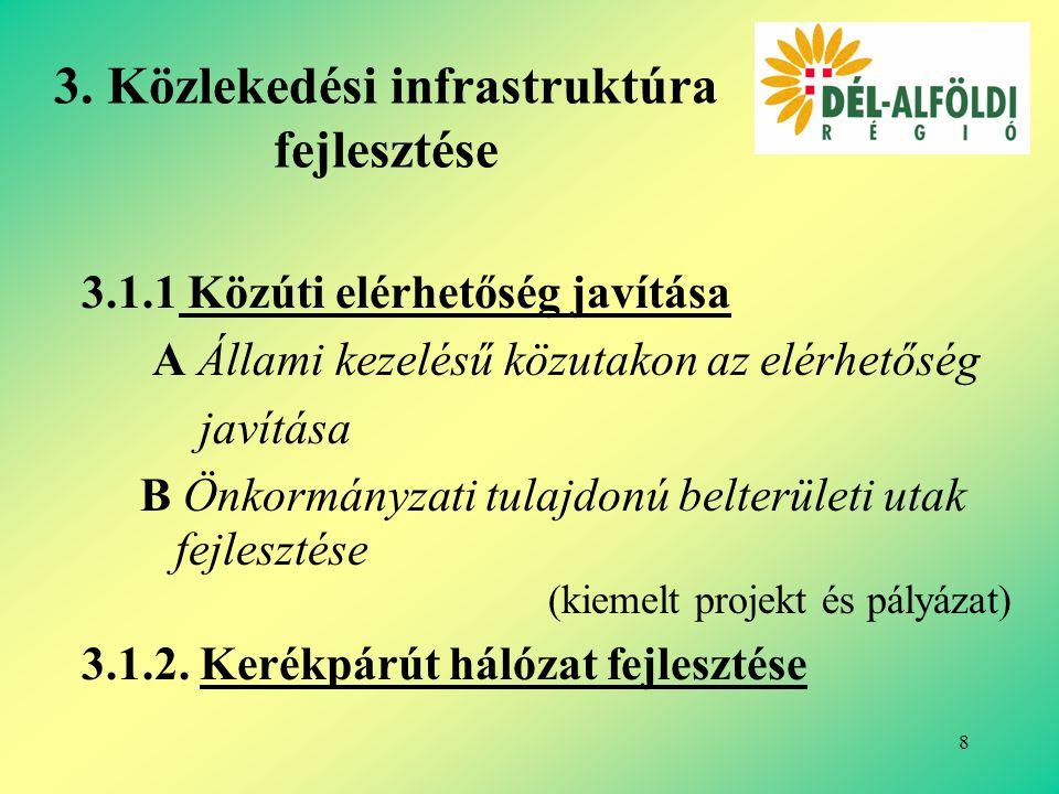 8 3.1.1 Közúti elérhetőség javítása A Állami kezelésű közutakon az elérhetőség javítása B Önkormányzati tulajdonú belterületi utak fejlesztése (kiemelt projekt és pályázat) 3.1.2.
