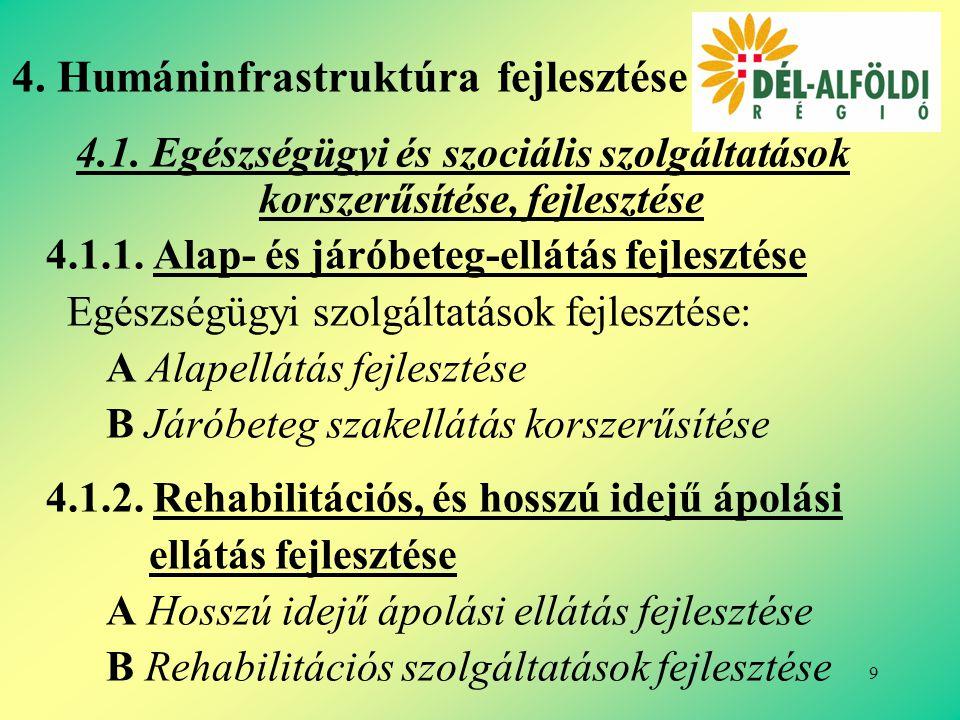 9 4.1. Egészségügyi és szociális szolgáltatások korszerűsítése, fejlesztése 4.1.1.