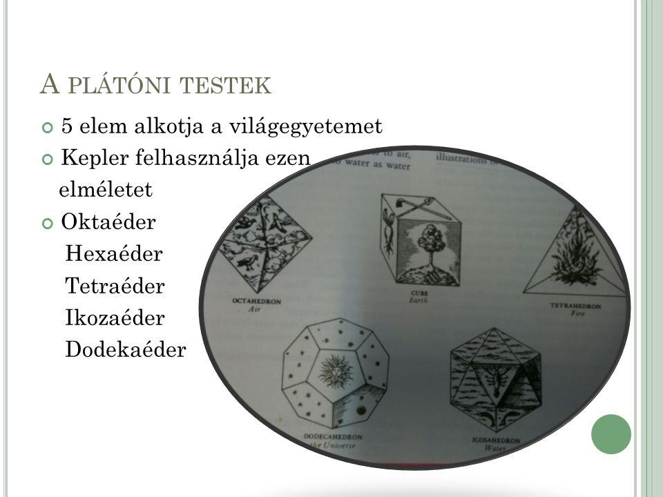 A PLÁTÓNI TESTEK 5 elem alkotja a világegyetemet Kepler felhasználja ezen elméletet Oktaéder Hexaéder Tetraéder Ikozaéder Dodekaéder