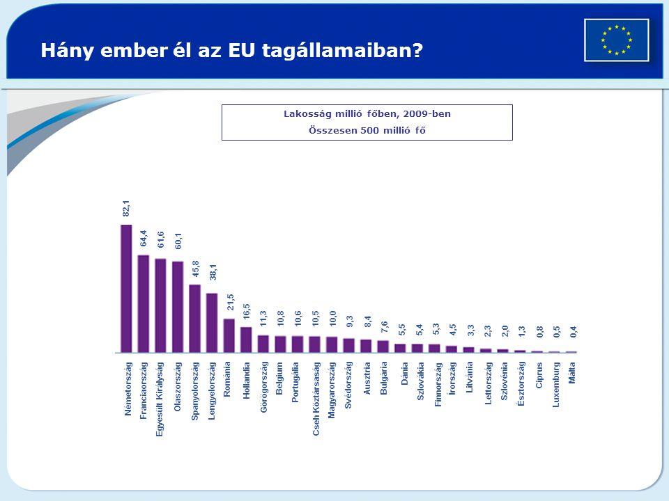 Hány ember él az EU tagállamaiban.