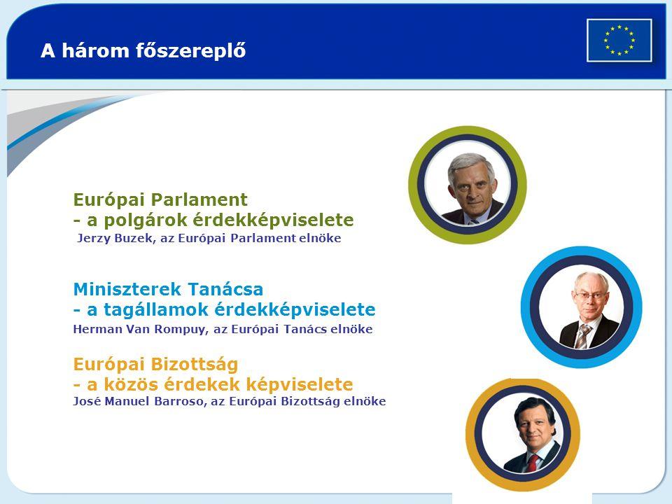A három főszereplő Európai Parlament - a polgárok érdekképviselete Jerzy Buzek, az Európai Parlament elnöke Miniszterek Tanácsa - a tagállamok érdekképviselete Herman Van Rompuy, az Európai Tanács elnöke Európai Bizottság - a közös érdekek képviselete José Manuel Barroso, az Európai Bizottság elnöke