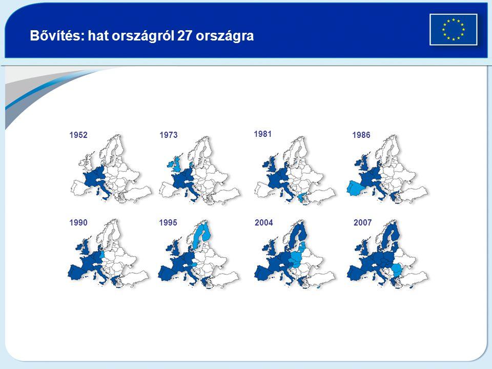 Bővítés: hat országról 27 országra 19521973 1981 1986 1990199520042007
