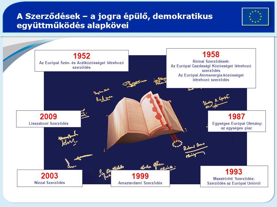 A Szerződések – a jogra épülő, demokratikus együttműködés alapkövei 1952 Az Európai Szén- és Acélközösséget létrehozó szerződés 1958 Római Szerződések: Az Európai Gazdasági Közösséget létrehozó szerződés Az Európai Atomenergia-közösséget létrehozó szerződés 1987 Egységes Európai Okmány: az egységes piac 1993 Maastrichti Szerződés: Szerződés az Európai Unióról 1999 Amszterdami Szerződés 2003 Nizzai Szerződés 2009 Lisszaboni Szerződés