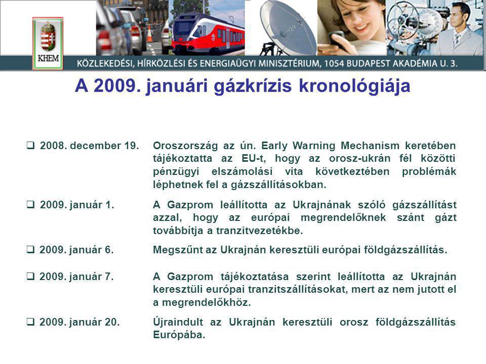 A 2009.januári gázkrízis kronológiája  2008. december 19.Oroszország az ún.