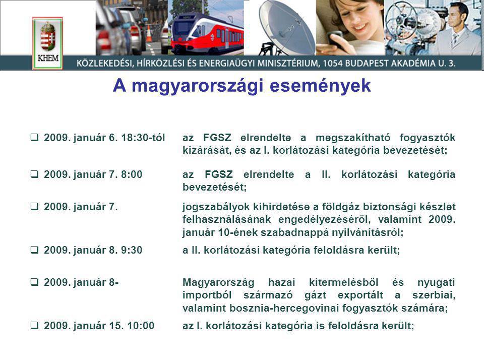 A magyarországi események  2009.január 6.