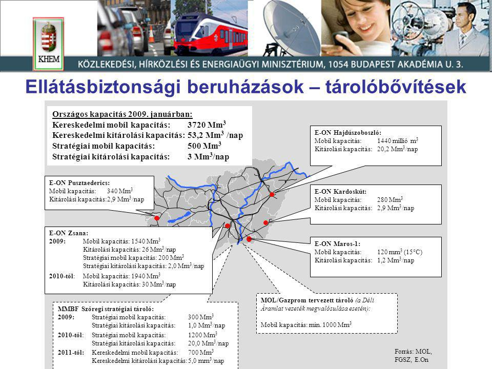 Ellátásbiztonsági beruházások – rendszerösszekötés  Magyarország mint elosztóközpont;  NETS program;  horvát-magyar, román- magyar, szlovák-magyar rendszerösszekötő gázvezetékek  Bécs-Győr 400 kV-os távvezeték fejlesztése