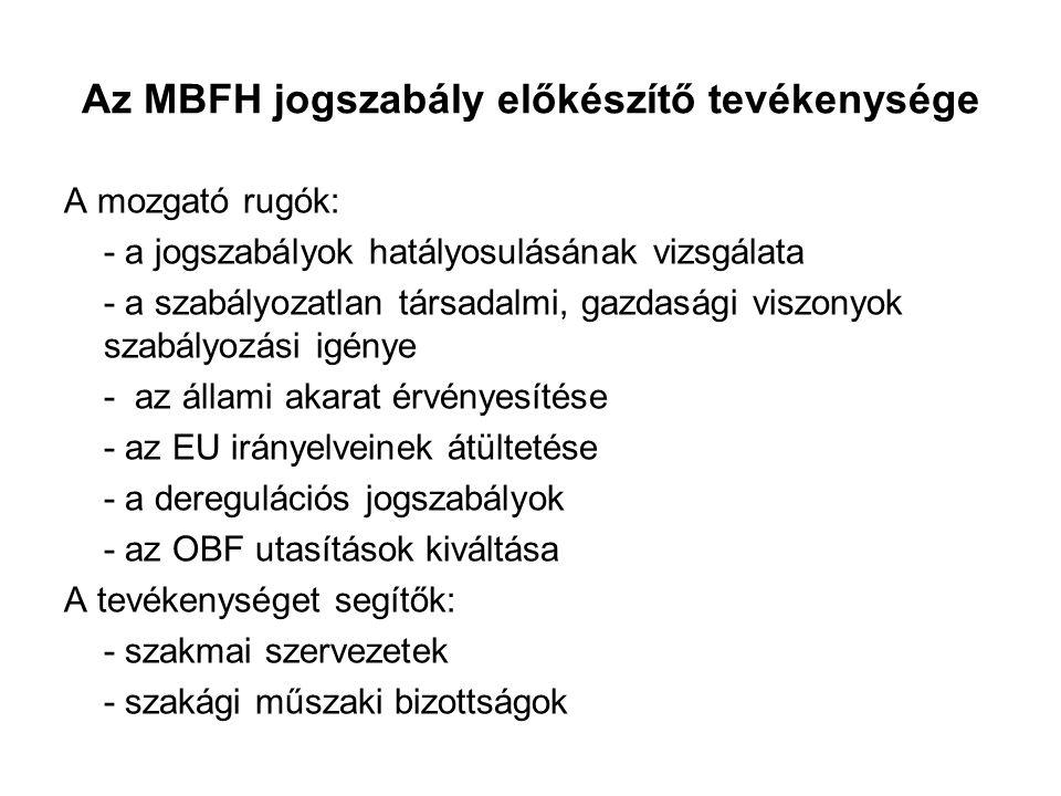 Az MBFH jogszabály előkészítő tevékenysége A mozgató rugók: - a jogszabályok hatályosulásának vizsgálata - a szabályozatlan társadalmi, gazdasági viszonyok szabályozási igénye - az állami akarat érvényesítése - az EU irányelveinek átültetése - a deregulációs jogszabályok - az OBF utasítások kiváltása A tevékenységet segítők: - szakmai szervezetek - szakági műszaki bizottságok