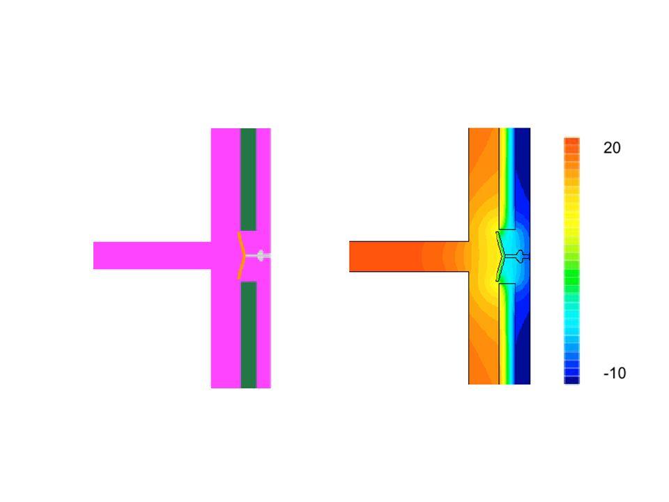 Hőhídveszteségek elemzési módszerei Kétdimenziós hőközlés-számító model: a BHK I.