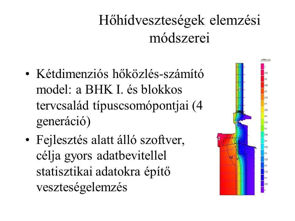 Iparosított épületek elméleti szerkezetei