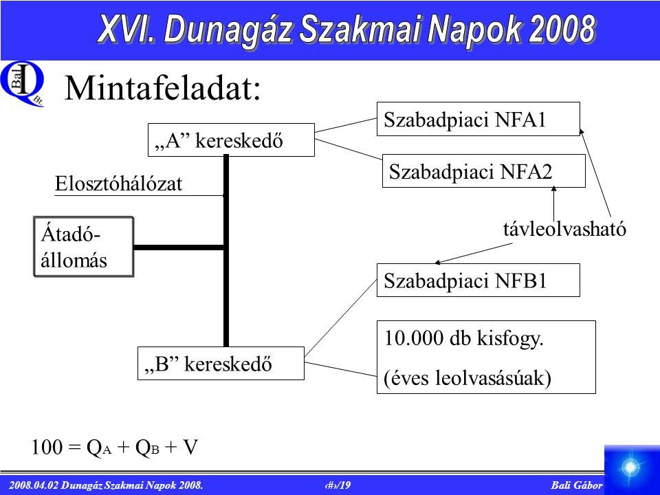 """2008.04.02 Dunagáz Szakmai Napok 2008. 10/19 Bali Gábor Mintafeladat: Átadó- állomás """"A"""" kereskedő """"B"""" kereskedő Szabadpiaci NFA1 Szabadpiaci NFA2 Sza"""