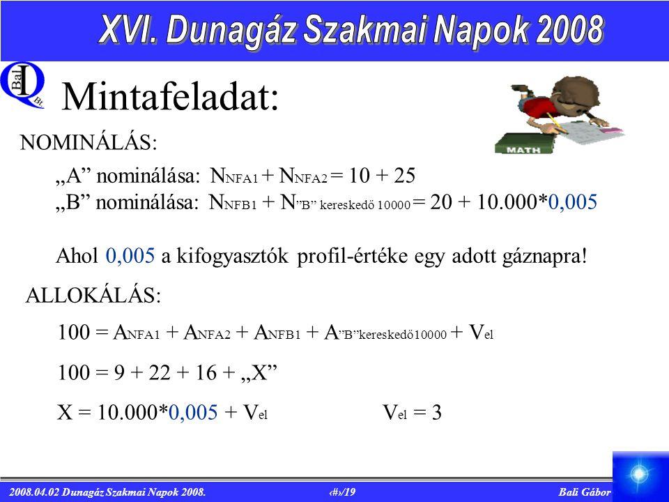 """2008.04.02 Dunagáz Szakmai Napok 2008. 11/19 Bali Gábor Mintafeladat: """"A"""" nominálása: N NFA1 + N NFA2 = 10 + 25 """"B"""" nominálása: N NFB1 + N """"B"""" kereske"""