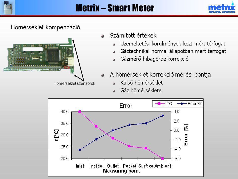 Számított értékek Üzemeltetési körülmények közt mért térfogat Gáztechnikai normál állapotban mért térfogat Gázmérő hibagörbe korrekció A hőmérséklet k