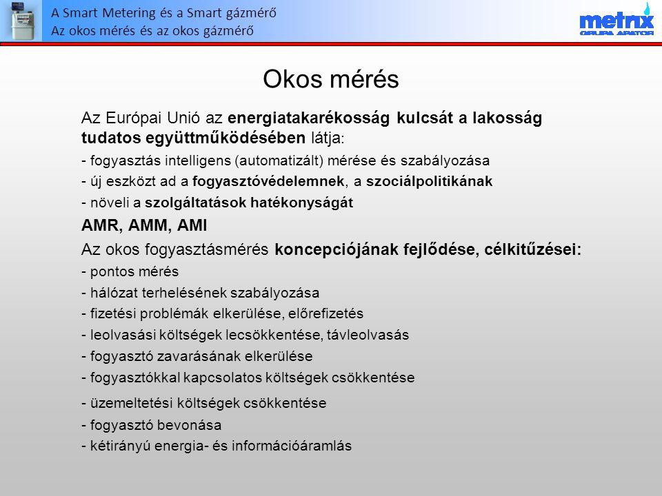 """EU irányelvek, az ERGEG követelményrendszere """"Smart Metering with a Focus on Elektricity Regulations Mérő távleolvasás Terhelés profil adatok A fogyasztó hozzáférése az igényelt mérési adatokhoz Harmadik felek hozzáférése az igényelt mérési adatokhoz Változó idő-függő felhasználás tarifáinak biztosítása Mérő táv-menedzsment Ár-jelzés a fogyasztó részére"""