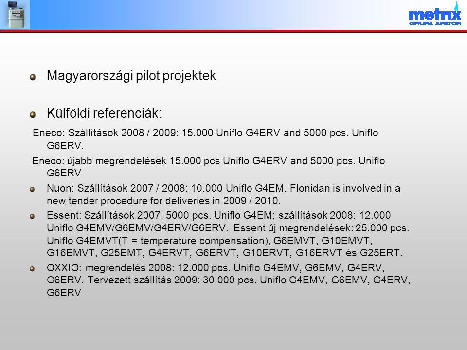 Magyarországi pilot projektek Külföldi referenciák: Eneco: Szállítások 2008 / 2009: 15.000 Uniflo G4ERV and 5000 pcs. Uniflo G6ERV. Eneco: újabb megre