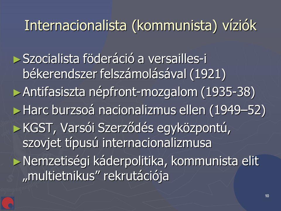 10 Internacionalista (kommunista) víziók ► Szocialista föderáció a versailles-i békerendszer felszámolásával (1921) ► Antifasiszta népfront-mozgalom (