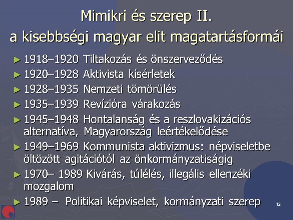 12 Mimikri és szerep II. a kisebbségi magyar elit magatartásformái ► 1918–1920 Tiltakozás és önszerveződés ► 1920–1928 Aktivista kísérletek ► 1928–193