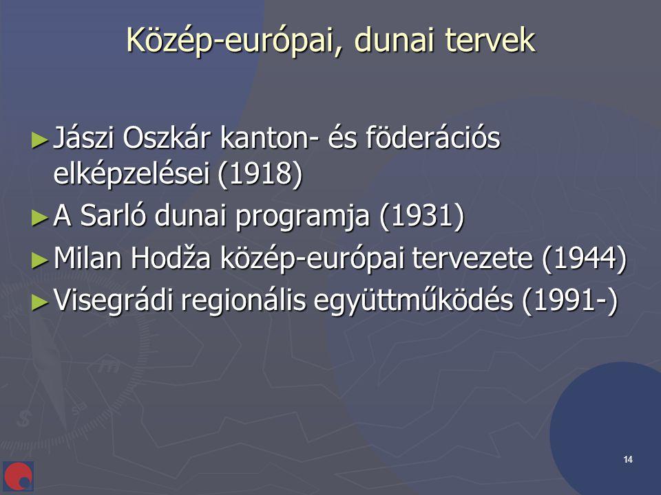 14 Közép-európai, dunai tervek ► Jászi Oszkár kanton- és föderációs elképzelései (1918) ► A Sarló dunai programja (1931) ► Milan Hodža közép-európai t