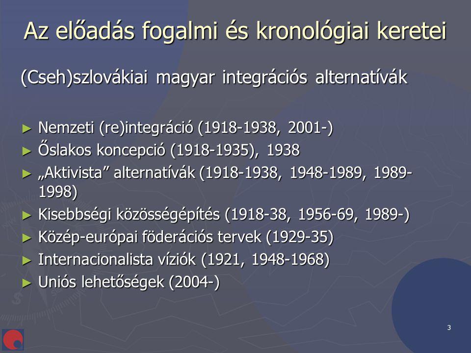 3 Az előadás fogalmi és kronológiai keretei (Cseh)szlovákiai magyar integrációs alternatívák ► Nemzeti (re)integráció (1918-1938, 2001-) ► Őslakos kon