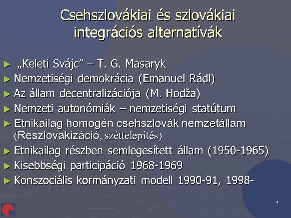 """4 Csehszlovákiai és szlovákiai integrációs alternatívák ► """"Keleti Svájc"""" – T. G. Masaryk ► Nemzetiségi demokrácia (Emanuel Rádl) ► Az állam decentrali"""