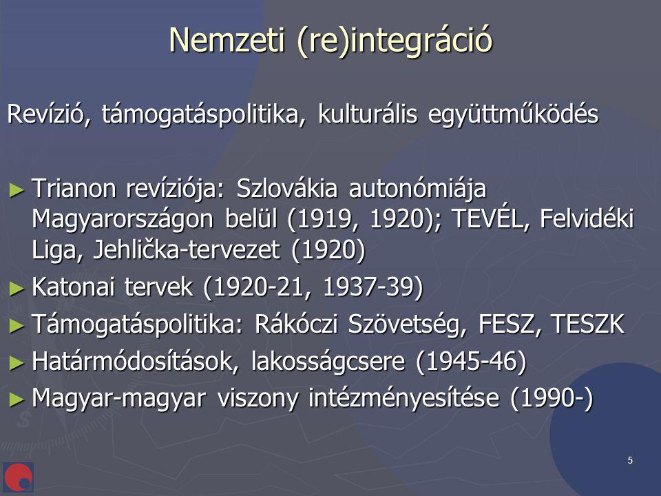 5 Nemzeti (re)integráció Revízió, támogatáspolitika, kulturális együttműködés ► Trianon revíziója: Szlovákia autonómiája Magyarországon belül (1919, 1