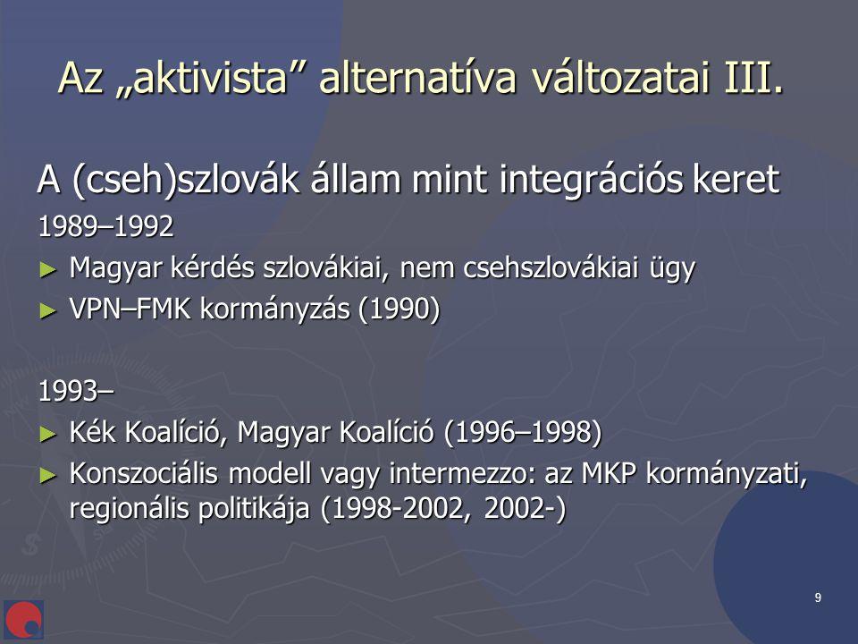 """9 Az """"aktivista"""" alternatíva változatai III. Az """"aktivista"""" alternatíva változatai III. A (cseh)szlovák állam mint integrációs keret 1989–1992 ► Magya"""