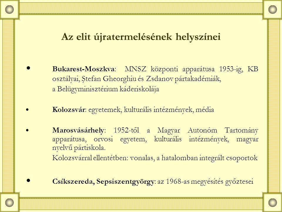 """Kisebbségi elit és hatalmi gépezet viszonya ● érdekképviselet (kizárólag a """"puha szervekben: MNSZ, Nemzetiségi Bizottság 1956-1959, kulturális-gazdasági minisztériumok és állami szervek, néptanácsok, oktatásiintézmények, Népi Alkotások Tartományi Háza) ●transzmissziós szíj: a KB osztályainak magyar káderei, az üzemek, intézmények """"káderesei , a karhatalom szerveinek dolgozói (Securitate, Csendőrség/Milícia) ●hálózatban: 1960-ban csak a MAT-ban több, mint ezer ügynök."""