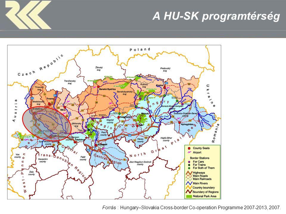 MTA Regionális Kutatások Központja A HU-SK programtérség Forrás : Hungary–Slovakia Cross-border Co-operation Programme 2007-2013, 2007.